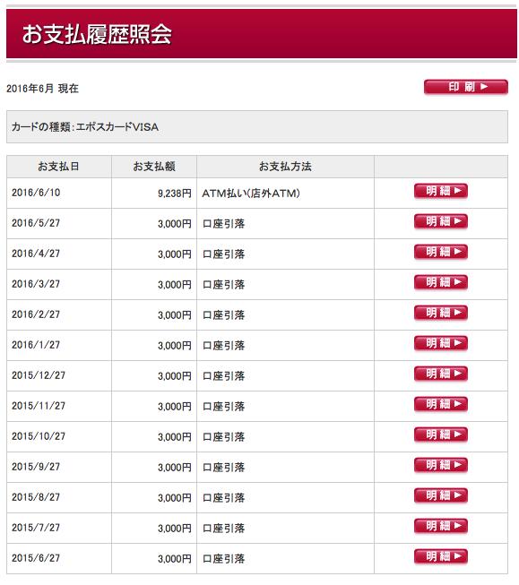 6月時点での残り: 7月に3,000円、8月に3,000円、9月に3,000円、10月に238円 これで完済予定だった。
